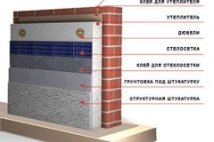 texnologiya-utepleniya-fasada (1)