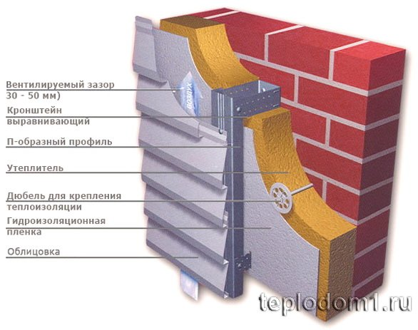 texnologiya-utepleniya-fasada (5)