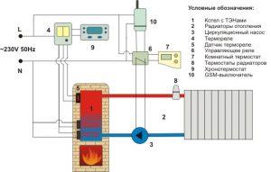 sistema-otopleniya-kottedga (8)