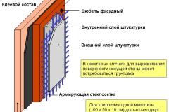 texnologiya-utepleniya-fasada (6)